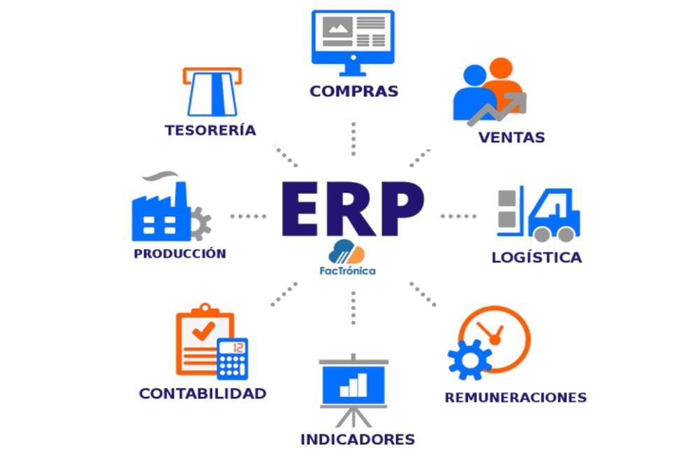 eficiencia mejorada ERP