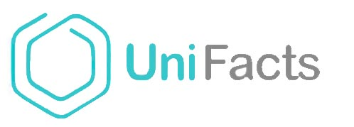 Software ERP UniFacts